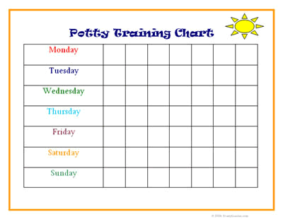 Chart to help children with potty training